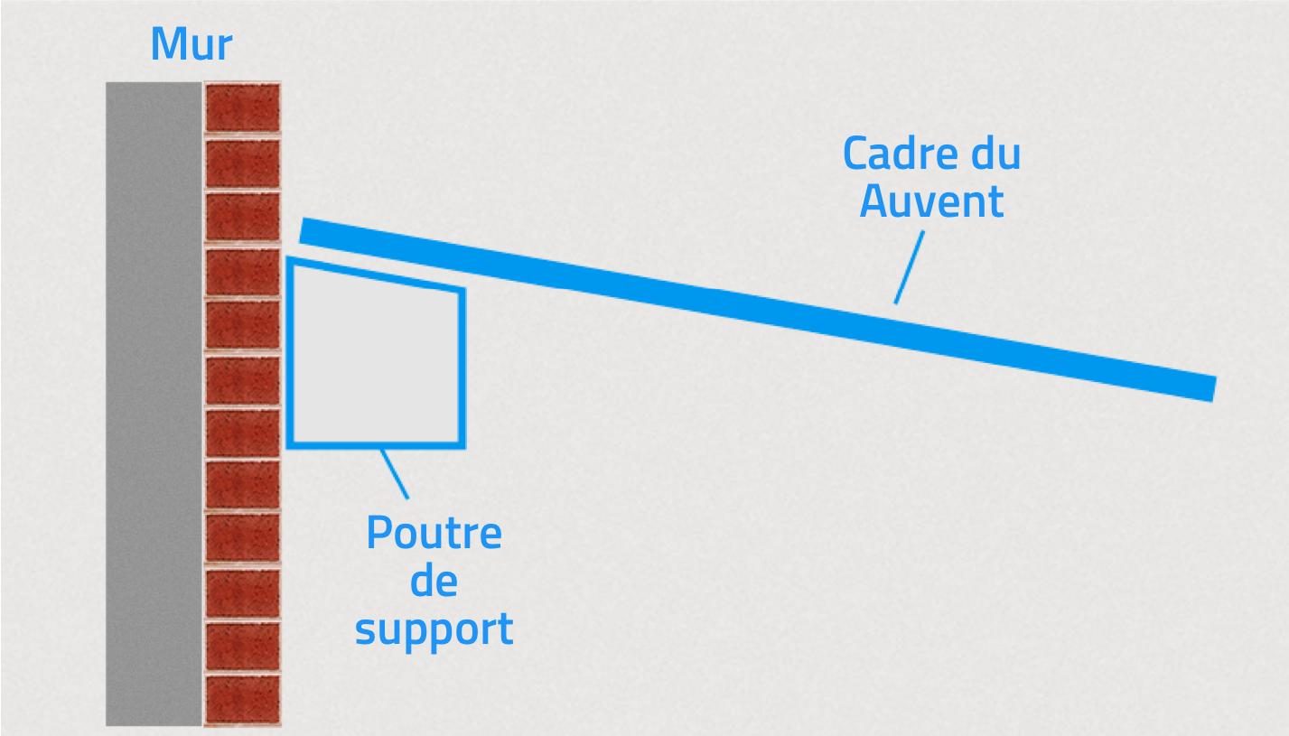 Fabriquer un auvent de porte - vue latérale de la plaque murale